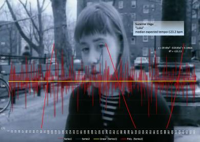 suzanne-vega-luka-harmonic-tempo-map-na15n5-3
