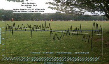 tempo-graphs-of-lie-in-our-graves-dave-matthews-band-crash-3a
