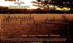 Dave Matthews Band - LIE IN OUR GRAVES - contiguous tempo line