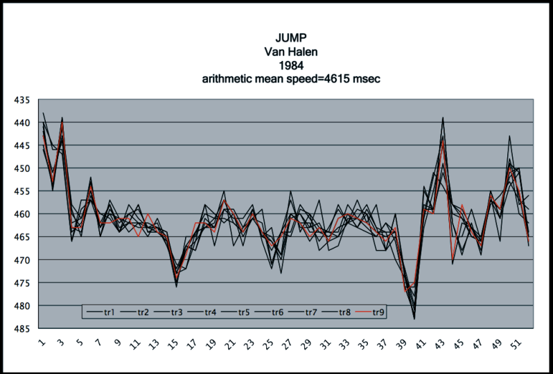 Speed-Space tempo graph - JUMP - Van_Halen_0121
