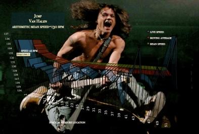 Speed-Space tempo graph - JUMP - Van_Halen_meanspeed_school 26282