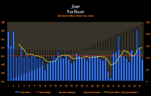 Speed-Space tempo graph - JUMP - Van_Halen_meanspeed_school_0419