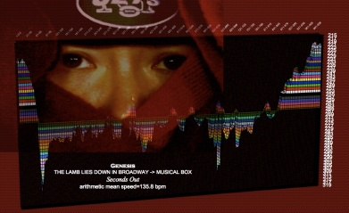 Genesis_tempo_graphic_bpm_chart_Lamb_Lies_Down_On_Broadway_3D