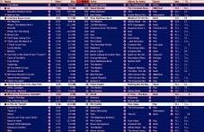 iTunes®_screen_shot_New_York_New_York_BPM