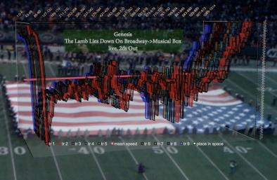 Lamb_Lies_Down_Broadway_Genesis_bpm_graph_9_trials