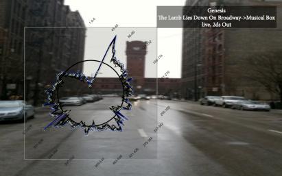 Lamb_Lies_Down_Broadway_Genesis_Chicago_map_Radar