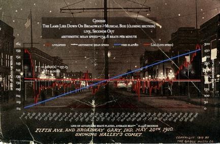 Lamb_Lies_Down_Broadway_Genesis_Haley_s_Comet