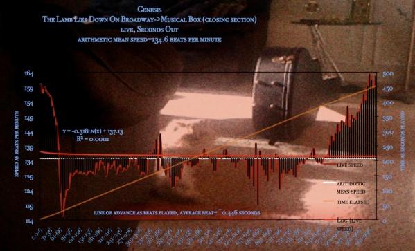 Lamb_Lies_Down_Broadway_Genesis_tempo_mapping