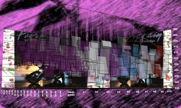 """""""Purple Rain"""" - Prince - Meanspeed Music Graph © 2010- Psychology of Melodrama and Moodiness"""