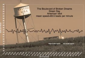 Green-Day-Bouolevard-OfBrolen-Dreams-1
