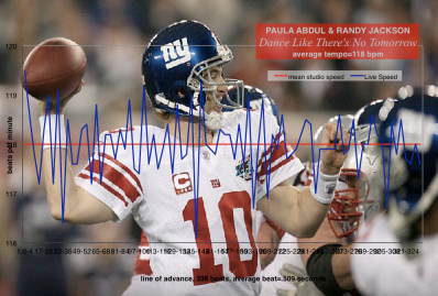 Paula+Abdul_Eli_Manning_speed+mean+speed+music+therapy