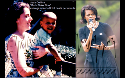 Barack_Obama_Grew_Up_with_BOTH_SIDES_NOW-re-elect-thePresidet =tempo=chart-Judy Collins-Both Sides Now