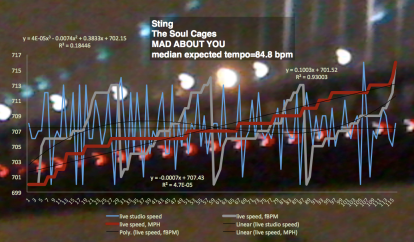 speed_tempo_bpm_chart-sting-mad_about_you_new_jersey_free_school