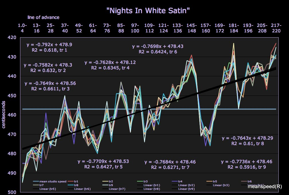 nights_in_white_satin_meanspeed_9-line%252B-798849