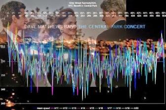 meanspeed-matherton tempo image-dave-matthews-band-grey-styreet