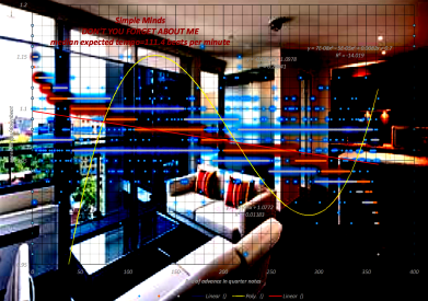 Simple_Minds-Dont_You_Forget_About_Me-matherton-modern-tempo-map-7746.jpg