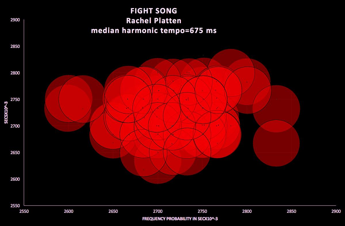 Fight Song Rachel Platten